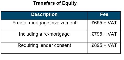 transfersofequity